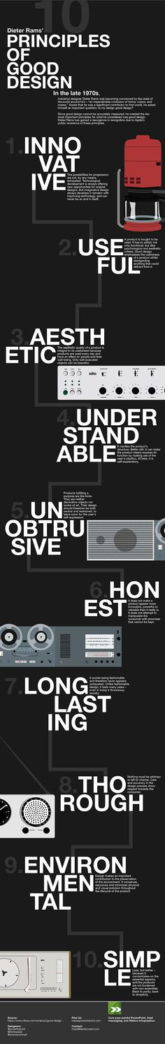 10 principles of good design by Dieter Rams [infographic]