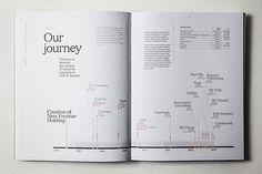 Graphic Design, Editorial Layout, Spread Infographic, Infographic Inspiration, Graphics Design, Editorial Design, Design Editorial