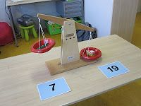 Waar het hoogste cijfer ligt moet het zwaarste voorwerp op de weegschaal liggen. Moet er nu iets lichter of zwaarder op de weegschaal komen en wat is het hoogste getal?