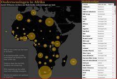 Dutch Companies in Africa