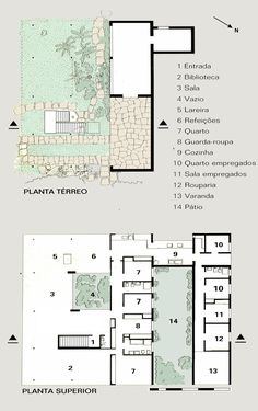 Casa de Vidro plantas