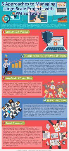 Business Archives Business Pinterest Project management