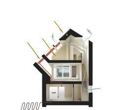 VELUX Sunlighthouse: Bei diesem zukunftsweisenden Hauskonzept werden der Energieverbrauch eines Gebäudes genauso wie dessen Bezug zur Umwelt und ein gesundes Raumklima gleichwertig gegenübergestellt.