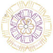 Imagen relacionada Crochet Circles, Crochet Borders, Crochet Diagram, Crochet Chart, Crochet Squares, Crochet Motif, Crochet Doilies, Crochet Flowers, Christmas Crochet Patterns