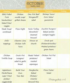 Meal planning 227150374942572727 - Nights are assigned theme and then meals are planned accordingly. Source by jadljrdl Monthly Meal Planning, Family Meal Planning, Budget Meal Planning, Cooking On A Budget, Meal Planner, Family Meals, Planning Board, Group Meals, Cooking Tips