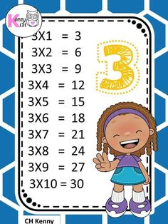 Math Games, Learning Activities, Kids Learning, 3rd Grade Math Worksheets, 2nd Grade Math, Math Helper, Teaching Manners, Reading Comprehension Worksheets, Classroom Language