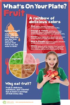 client: Cater to You  •  project: series of educational nutrition posters geared towards elementary-age children