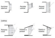 Cómo lograr la mejor orientación para un edificio en ARQ Clarín