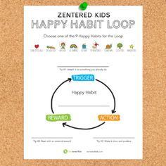 Use this FREE Happy Habit Loop to guide you as you help kids form happy habits for life. Trigger Happy, Help Kids, Free Ebooks, How To Become, Positivity, Feelings, Life, Optimism