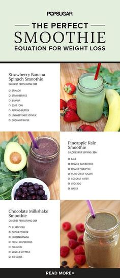 Nutritionists Reveal the Perfect Weight-Loss Smoothie by katheryn