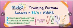 M360 Training formula