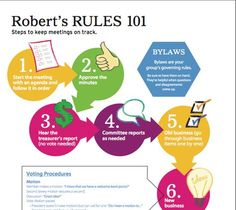 Robert's Rules at a glance. Free downloadable from PTOToday.com.