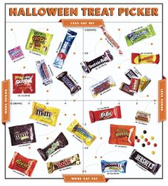 Eating a boatload of candy is a given for me on Halloween, as I'm sure it is for most of you. I usually trick or treat with my friends' children, and kind neighbors have been known to offer a candy...