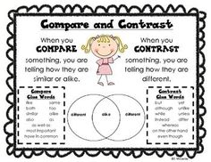 Freebie...compare and contrast poster and Venn diagram sheet.