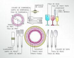 Dicas para por a mesa http://casamenteiras.com.br/2010/08/31/mesa-posta/