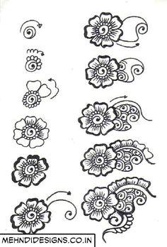 Mehandi Designs For Beginners - Mehandi Designs
