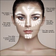 A new makeup technique! Strobing is the new Contouring! Strobing is the art of illumination in makeup. Here is How to Strobing Step by Step! Le Contouring, Make Up Tutorial Contouring, Contour Makeup, Eye Makeup, Kesha Makeup, Makeup Eyebrows, Make Up Geek, Beauty Make-up, Beauty Hacks