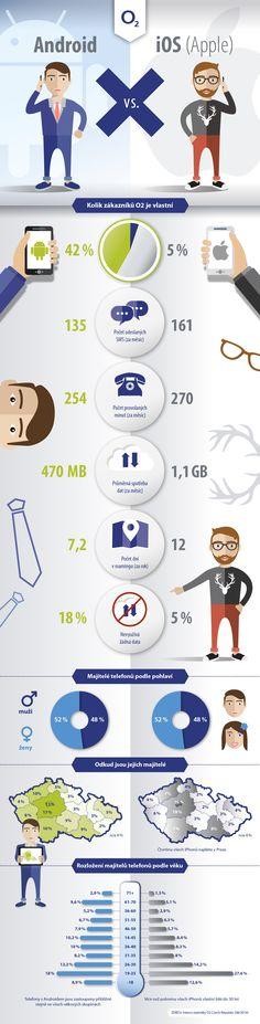 O2_infografik_android_vs_apple.jpg (1240×4871)