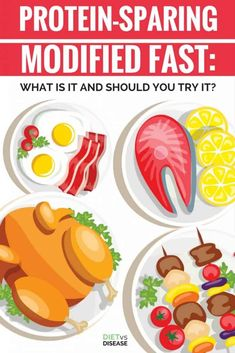 The Beginner's Guide To A Protein-Sparing Modified Fast (PSMF This article explains what a Protein-Sparing Modified Fast (PSMF) is, the current known benefits and risks, as well as who is appropriate to give it a go. Ketogenic Recipes, Low Carb Recipes, Ketogenic Diet, Protein Sparing Modified Fast, Psmf Diet, Best Diets To Lose Weight Fast, Vegan Meal Plans, Diet Books, Best Diet Plan