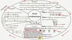 Mandala Arithmétique: PGCD de deux nombres     Remarques:   - lorsque le PGCD de deux nombres vaut 1 cela signifie que ces deux nombre...