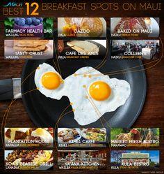 12 Best Breakfast Spots on Maui! http://www.prideofmaui.com/blog/maui/best-breakfast-spots.html