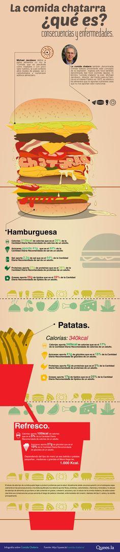 #infografia Comida chatarra. Cliente: http://quees.la/comida-chatarra/ Creado por :  https://www.facebook.com/medina.crea
