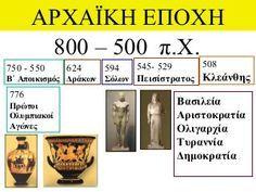 Greek History, Story Of The World, Archaeology, Mythology, Fails, Life Quotes, Teaching, Education, School