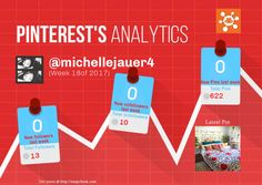 This Pinterest weekly report for michellejauer4 was generated by #Snapchum. Snapchum helps you find recent Pinterest followers, unfollowers and schedule Pins. Find out who doesnot follow you back and unfollow them.