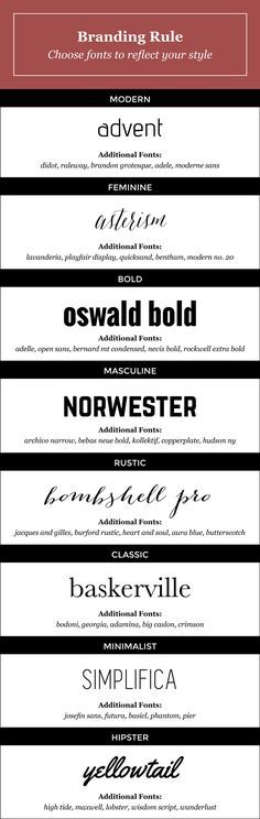 Choose Fonts to Reflect Your Style// Check out more design inspiration and tips from www.lookingfordawn.com , a blog for the creatives.