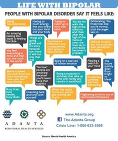 Life with #Bipolar Disorder