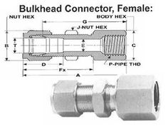 "<a href=""http://www.siddhagirimetals.com/female-bulkhead-connector-compression-tube-fittings-supplier.html"">Female Bulkhead Connector Supplier</a> Siddhagiri Metals and Tubes is an ISO 9001:2015 Certified and PED approved leading supplier, manufacturer and exporter of high quality <a href=""http://www.siddhagirimetals.com/female-bulkhead-connector-compression-tube-fittings-supplier.html"">Female Bulkhead Connector Compression Tube Fittings</a> in all forms and sizes at best price and fast…"