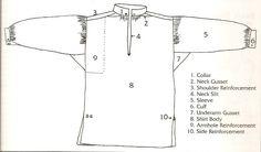 Дневник A Woodsrunner в: Рубашка / Фрок шаблон.