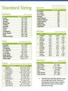 Baby Blanket Size Chart
