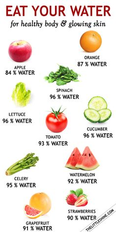 The best way to get clear healthy skin is to drink loads of water. The standard amount of water intake is a minimum of 4 [. Foods For Clear Skin, Food For Glowing Skin, Clear Skin Diet, Foods For Healthy Skin, Nutrition Tips, Health Diet, Health And Nutrition, Healthy Drinks, Healthy Tips