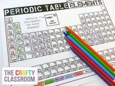 Periodic table scavenger hunt teaching middle school science fun hands on activities for learning the elements of the periodic table element bingo boggle symbol stumper colorful charts and fill in the blanks urtaz Image collections