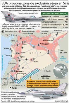 EU propone zona de exclusión aérea en Siria