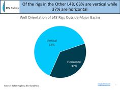 The Rigs No One is Watching - BTU Analytics