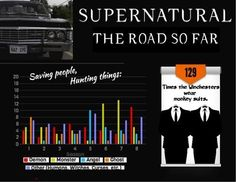 Supernatural facts part 1