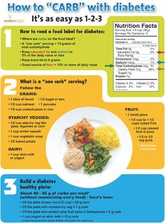 A dietitian or diabetes educator will help you develop a meal plan to get a good balance of carbohydrates, protein, and fat, and an appropriate amount of calories. They'll teach you how to manage carbohydrate intake, usually by carbohydrate counting, but sometimes using the exchange diet, the plate method, the modified food guide, or other meal plans.