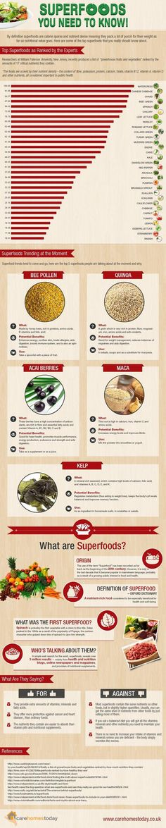 The Disease Fighting Benefits of Fruit Your Basic Guide to Green Veggies Top Super Foods Awesome Infographic on Chia Pudding Ultimate Guide to Nuts Seven Superfoods for Health Healthy Eating Tips, Get Healthy, Healthy Recipes, Healthy Food, Healthy Meals, Clean Eating, Nutrition Tips, Health And Nutrition, Superfoods