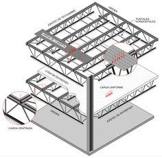 Twenty Brilliant Helpful hints For Steel Trusses, Steel Barns, Roof Trusses, Truss Structure, Steel Structure Buildings, Building Structure, Steel Frame Construction, Construction Drawings, Roof Truss Design