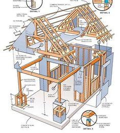 Image from http://plandlbuild.usa.cc/freeshedplans/wp-content/upload/2014/06/shed/plans-for-two-story-shed.jpg.