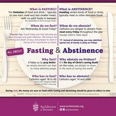 fasting and abstinence during lent - Google Search