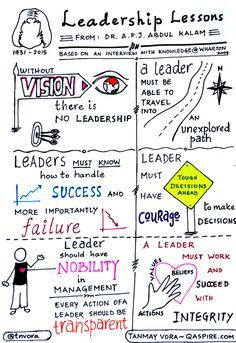 By Tanmay Vora - Reflections on Leadership, Learning and Raising the Bar in a Constantly Changing World.