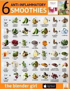 It's strong anti-inflammatory, anti-cancer and also anti-oxidant benefits, as well as its full of nutrition that include detox-support along with numerous additional essential nutrients that will enhance good health. Smoothie Blender, Juice Smoothie, Fruit Smoothies, Healthy Smoothies, Healthy Drinks, Healthy Snacks, Anti Inflammatory Smoothie, Anti Inflammatory Recipes, Healthy Juice Recipes
