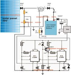 The circuit explains a simple PWM based MPPT battery charger circuit using IC 555