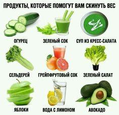 Эти продукты помогут вам скинуть вес