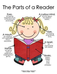 Poster: The Parts of a Reader {Girl Version} Reading Strategies, Reading Skills, Teaching Reading, Learning, Reading Lessons, Guided Reading, Kindergarten Literacy, Early Literacy, My Favourite Teacher