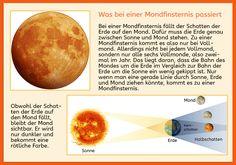 Unser Sonnensystem | Materialbörse