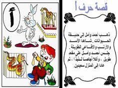 الحروف الابجدية بالصور لرياض الاطفال